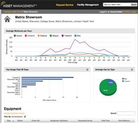 Matrix S5X (S5X'13/ S5X-05) Степпер - WEB интерфейс Asset Management™ выводит массу различных эсплуатационных показателей, полезных как для управляющего клубом, так и сервисной службы