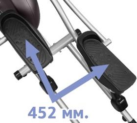 OXYGEN EX-45 Эллиптический эргометр - Длина шага 452 мм.